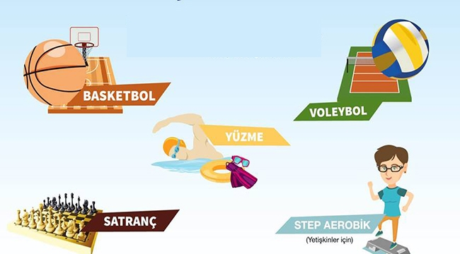Çanakkale'de çocuklar için ücretsiz yaz spor okulları!