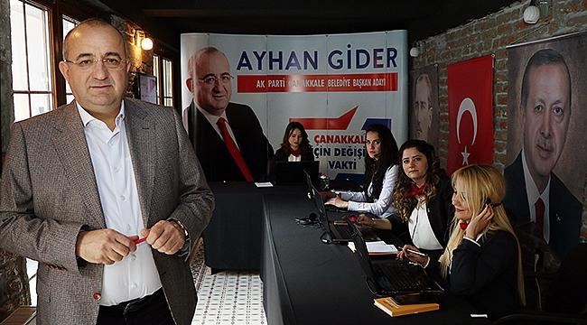 Ayhan Gider, Çağrı Merkeziyle Vatandaşın Hizmetinde