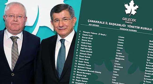 Gelecek Partisi Çanakkale il yönetimi belli oldu!