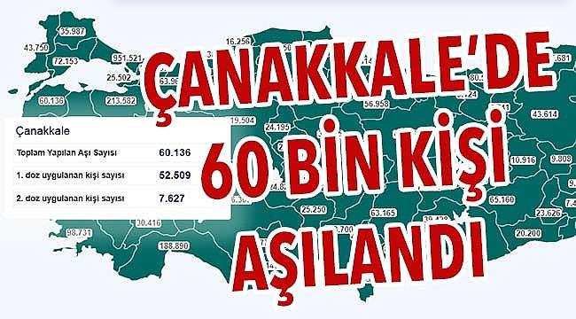 Çanakkale'de 60 bin kişi aşılandı