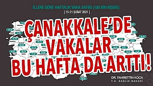 Çanakkale'de vaka sayıları bu hafta da arttı!